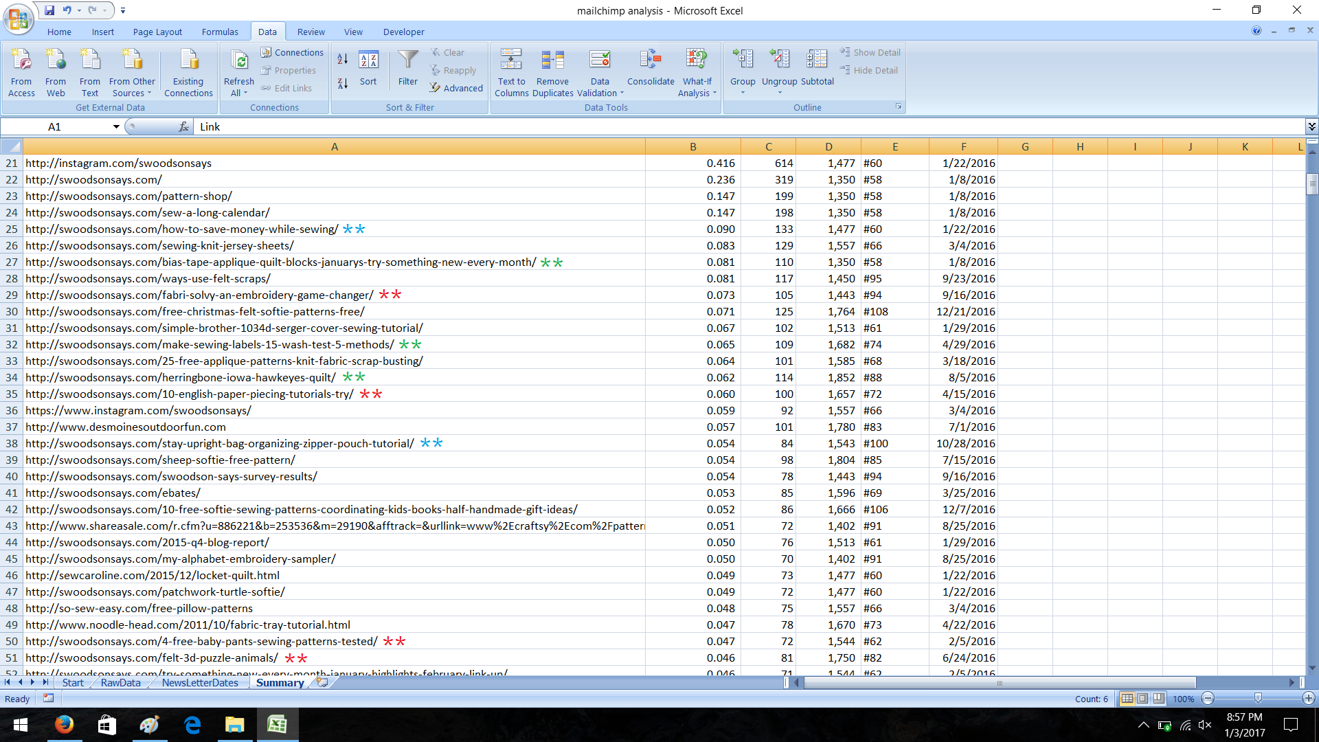 mailchimp-analysis-pos