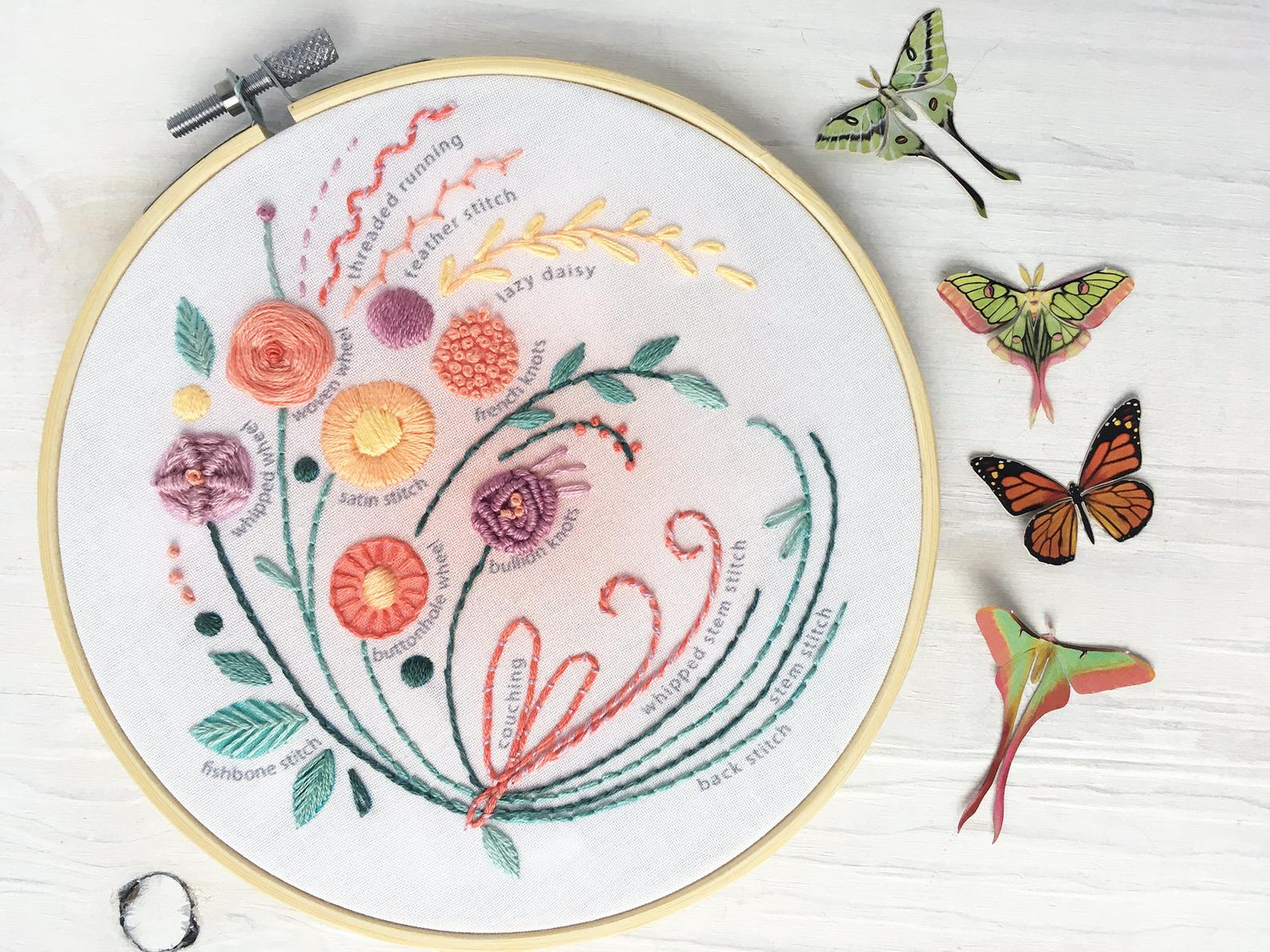 floral stitch sampler pattern